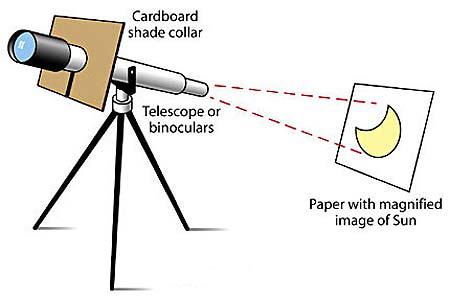 telescope_projection_m